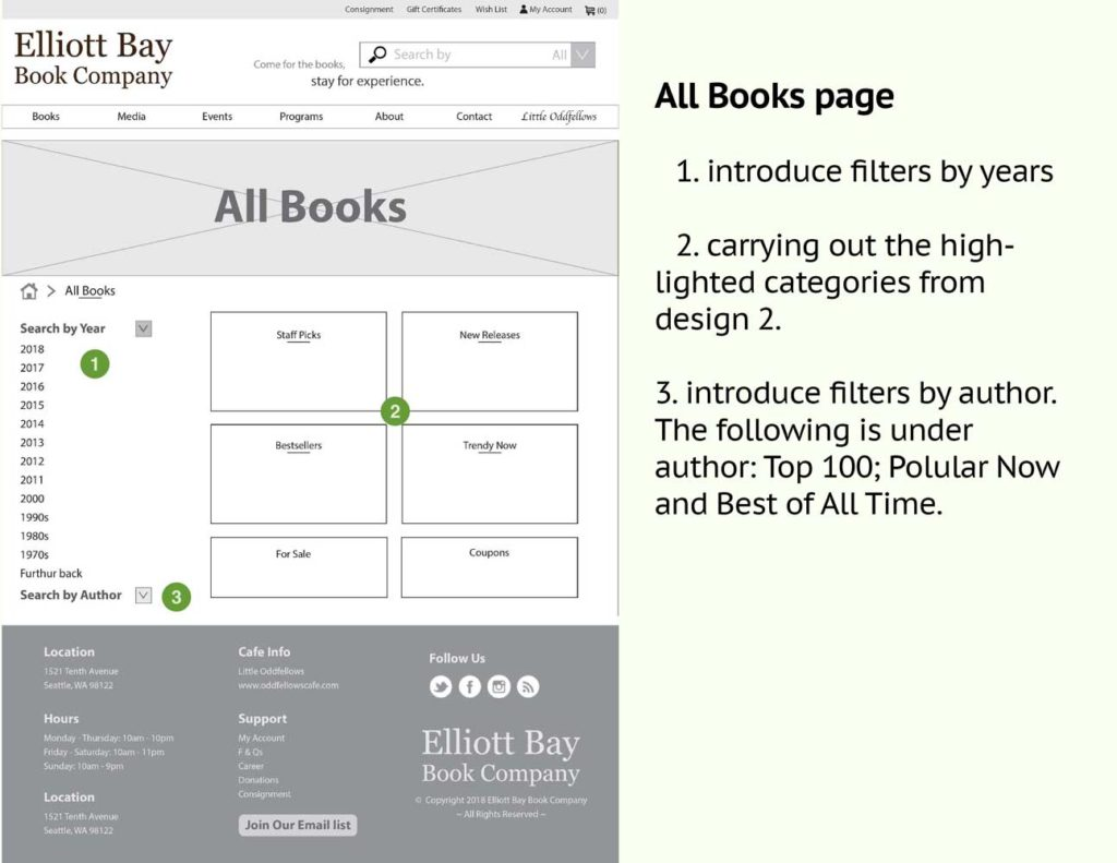 All-Books Wireframe