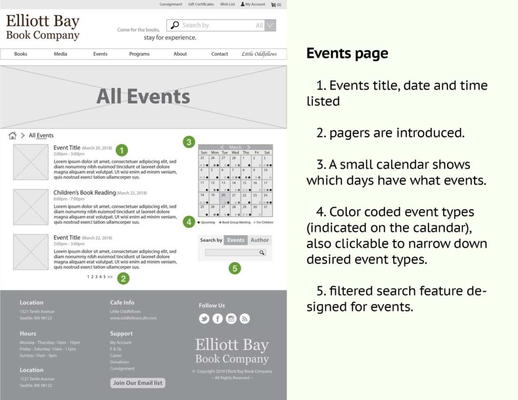 Events Wireframe